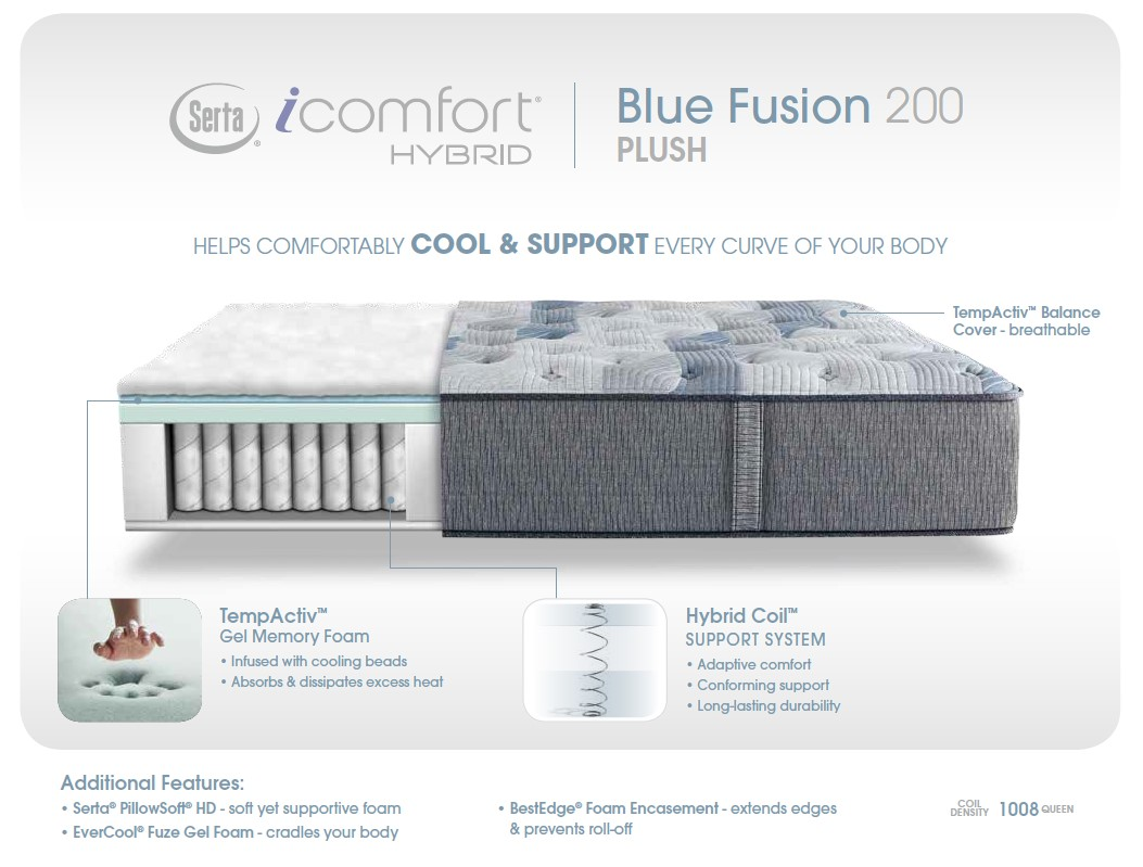 Blue Fusion 200 Plush